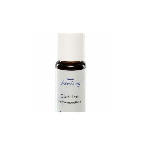 Cool Ice illatkompozíció